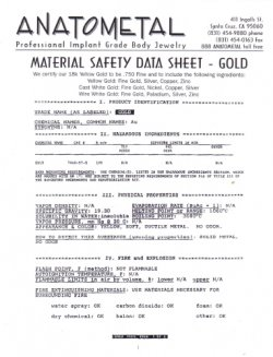 Anatometal Gold Mill Certificate